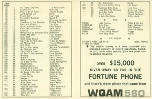 The Unknowns had the 13th biggest song in Miami in October 1966.  Click the image to view it full screen.  (Thanks to 560.com)
